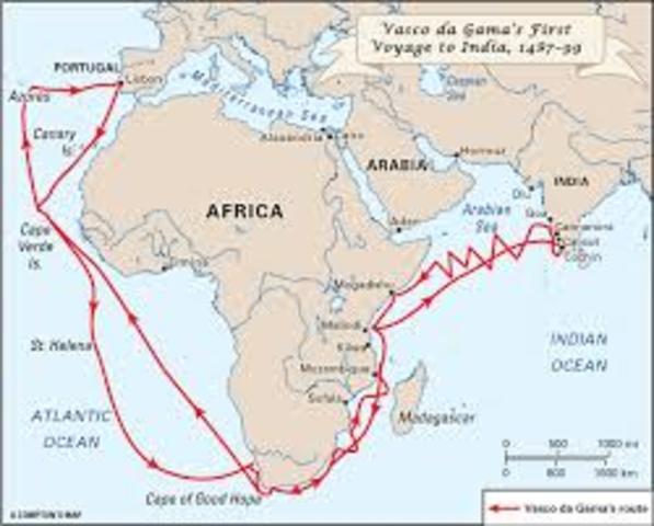 Vasco da Gama Voyage