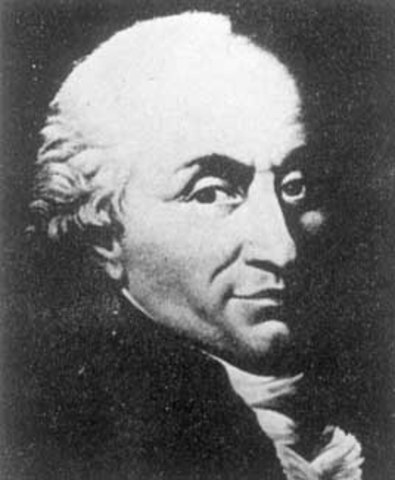 Charles Augustin de Coulomb (France)