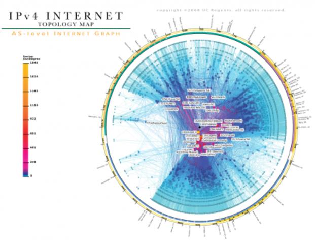 Registro Americano de Números de Internet