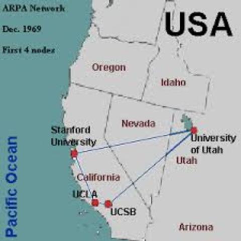 Establecimiento de ARPANET