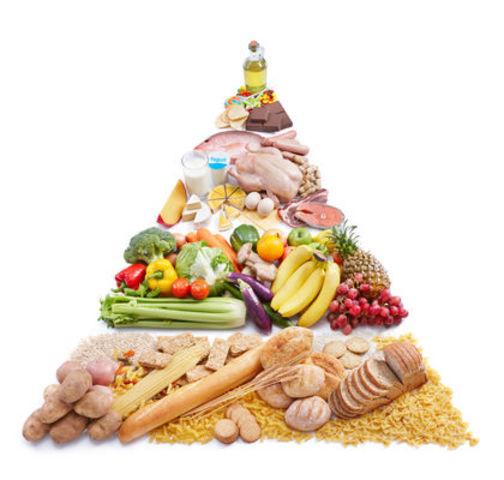 Be aware of new dietary needs