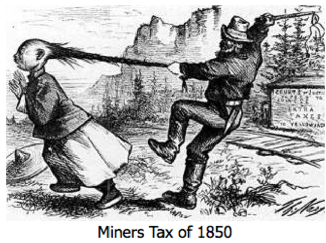 Miners Taxes for Chinese