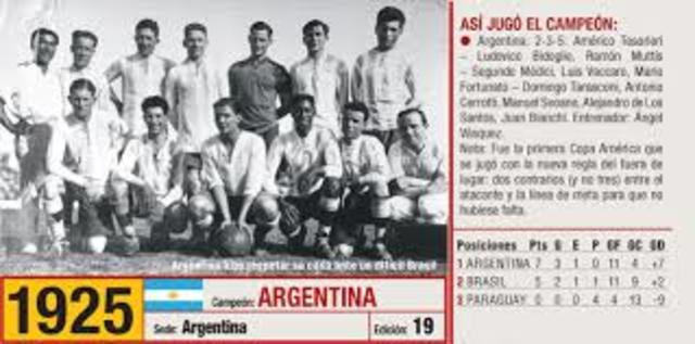 Chile y Uruguay se retiran del campeonato