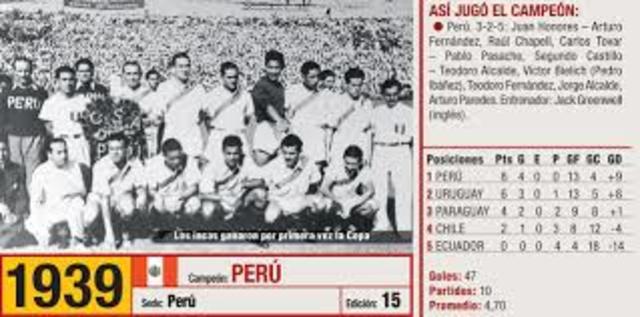 Perú obtiene la copa