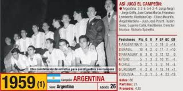 La copa en Argentina