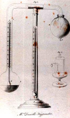 Primer Termometro