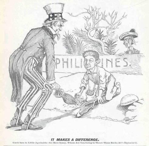 Phillipine Islands annexed by U.S.