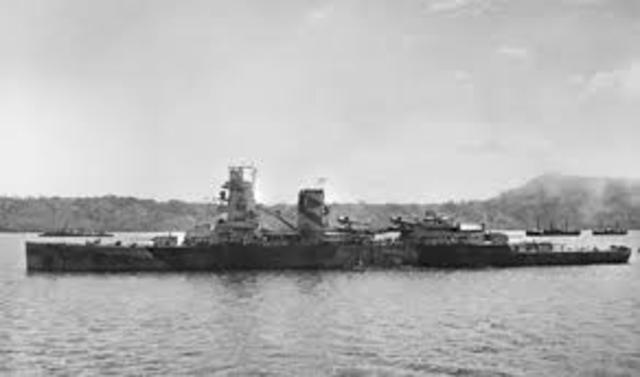 The Battle of Java Sea