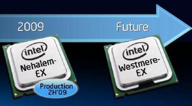 Intel Core Nehalem