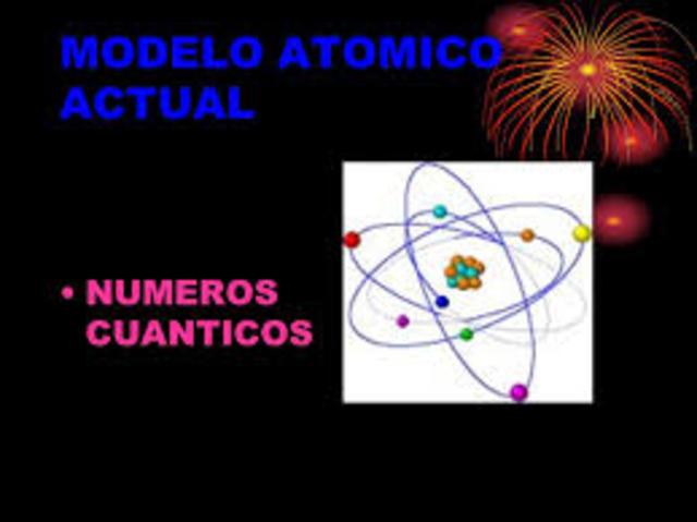 Teoria atomica actual