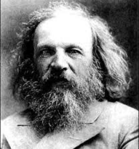 1869: Mendeleyev