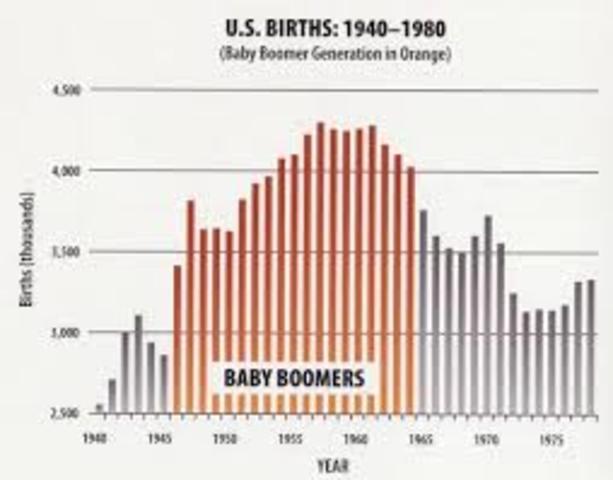 Start of Baby Boom