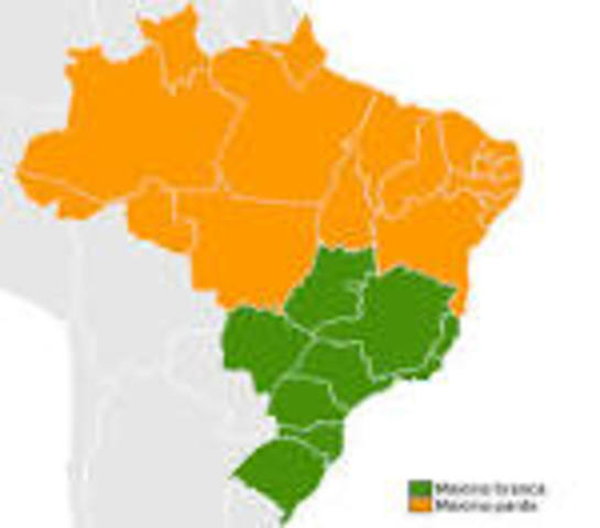 Brazils Independence