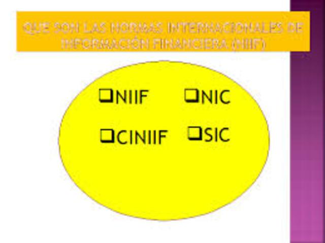 CINIIF-IFRIC 6