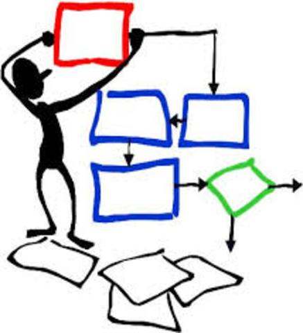 Métodos de procesos
