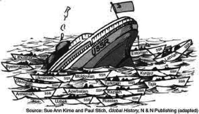 Dissoltion of the Soviet Union