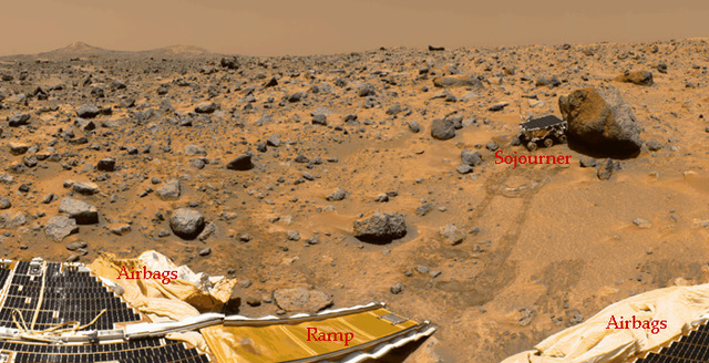 Mars Sujourner
