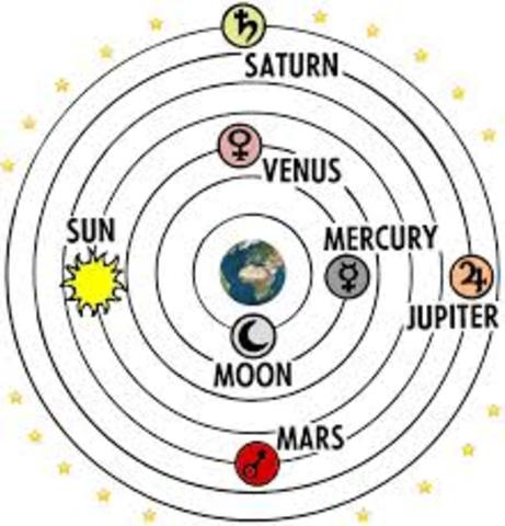 Geocentric modle of the solar system