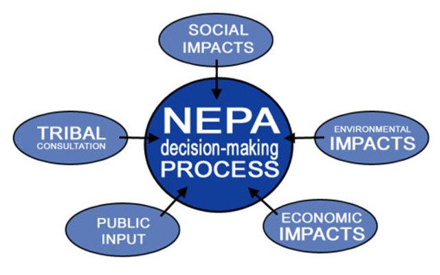 National Environmental Policy Act - NEPA (1970)