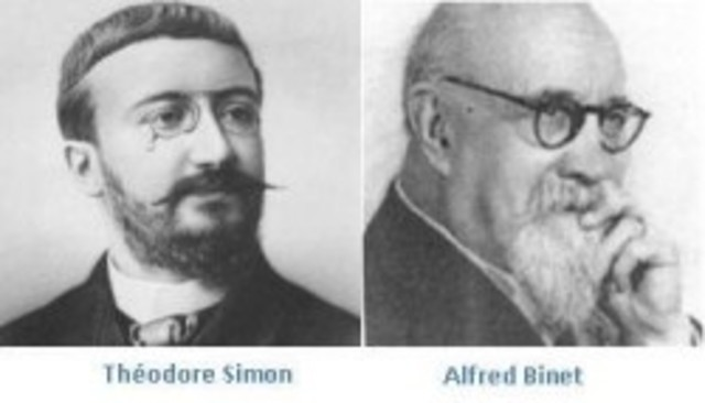 First mental test developed by Binet and Simon in France