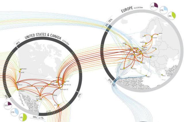 Comienza a instalarse el primer cable telefónico transatlántico