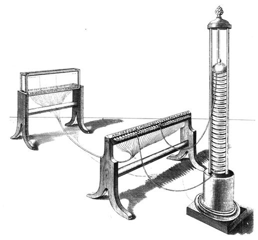 Invención del telégrafo electro-químico