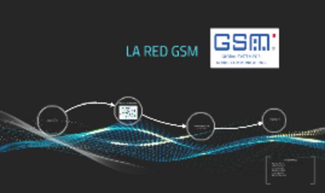 PATRON GSM