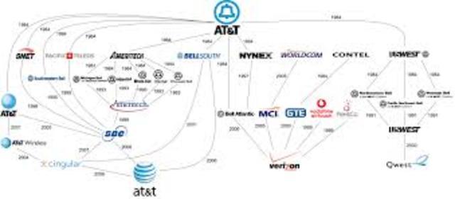 Transmissão de dados por redes