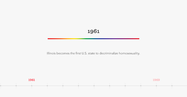 Homosexuality made legal for adults in Illionis