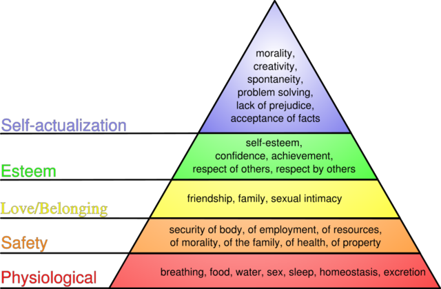 Maslow publishes Heiarchy of Needs