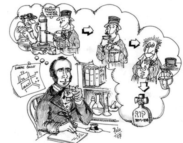 Primer estudio epidemiológico del cólera en Londres.