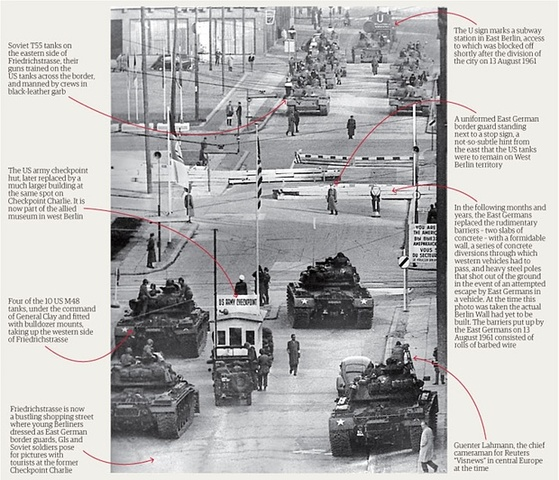 Confrontation between Tanks