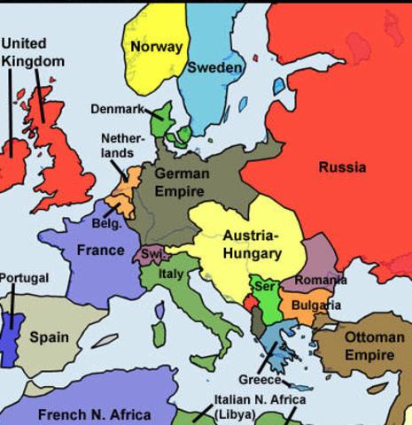 European Situation -Prior to WW1