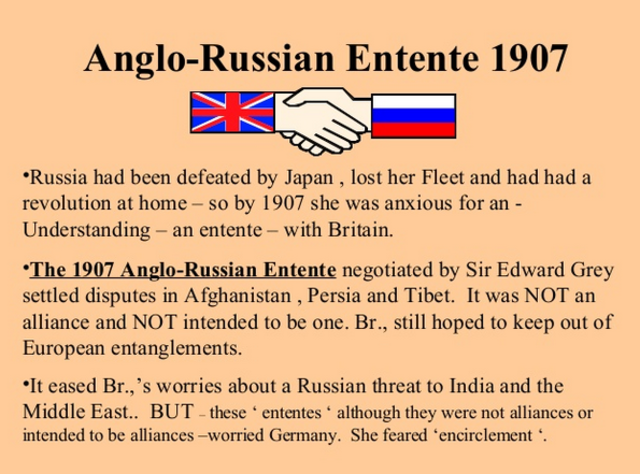 Anglo-Russian Entente