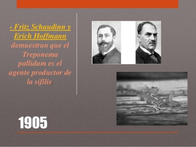Fritz Schaudinn y Erich Hoffmann demuestran que el Treponema pálidum es el agente productor de la sífilis