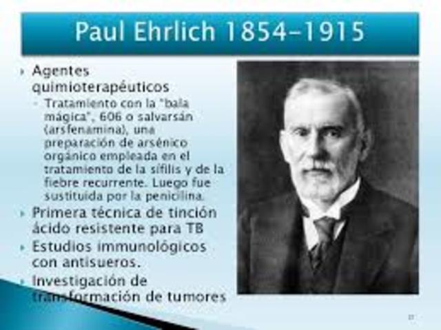 Paul Ehrlich descubre el salvarsán (balas mágicas), primer agente quimioterapéutico contra la sífilis