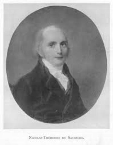 Nicolas Theodore de Saussure