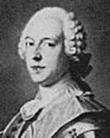 Charles Cagniard-Latour