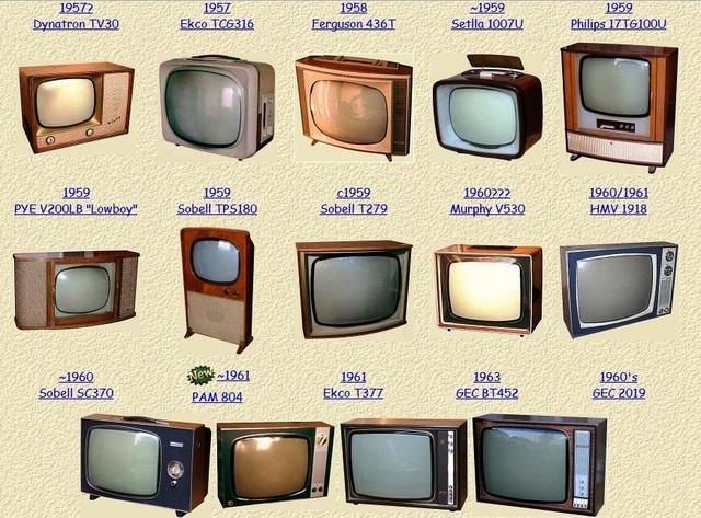 invento de la television