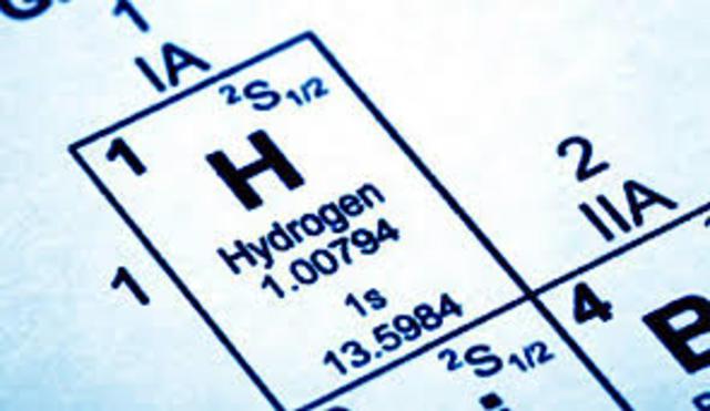 Descubrimiento del Hidrogeno.