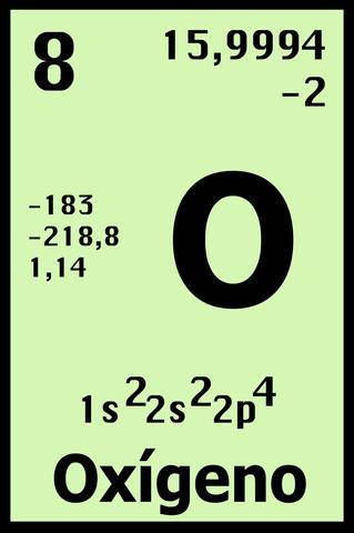 Identificacion del oxígeno.