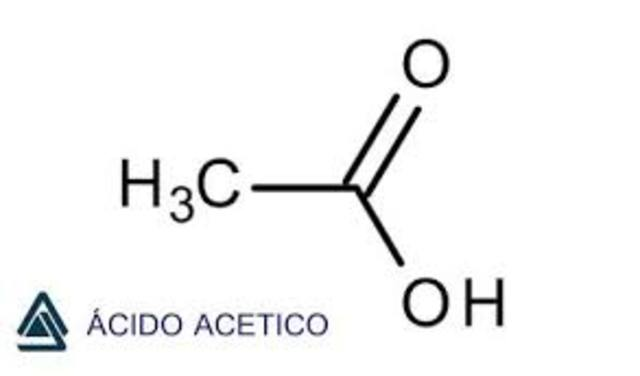 Hermann Kolbe obtiene ácido acético