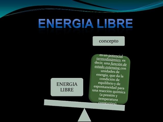 Concepto de energía libre