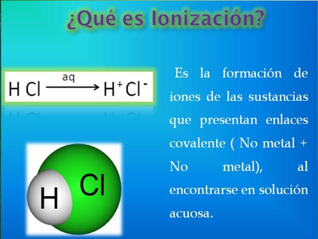 Teoria de os iones.