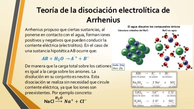 Disociación en las disoluciones de electrolitos