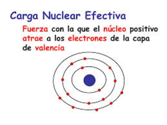 Cragas Nucleares.