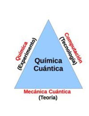 Unión covalente