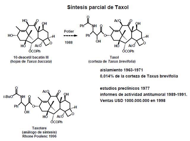 Primera síntesis total de Taxol