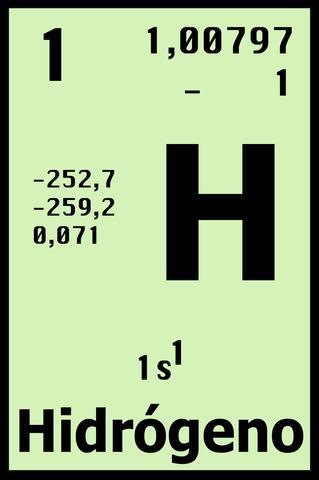 Se descubre el hidrogeno