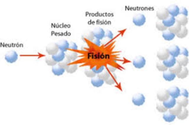 Descubre proceso de fision nuclear